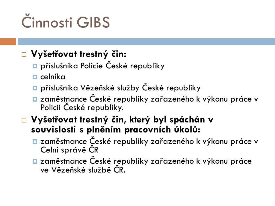Činnosti GIBS Vyšetřovat trestný čin: