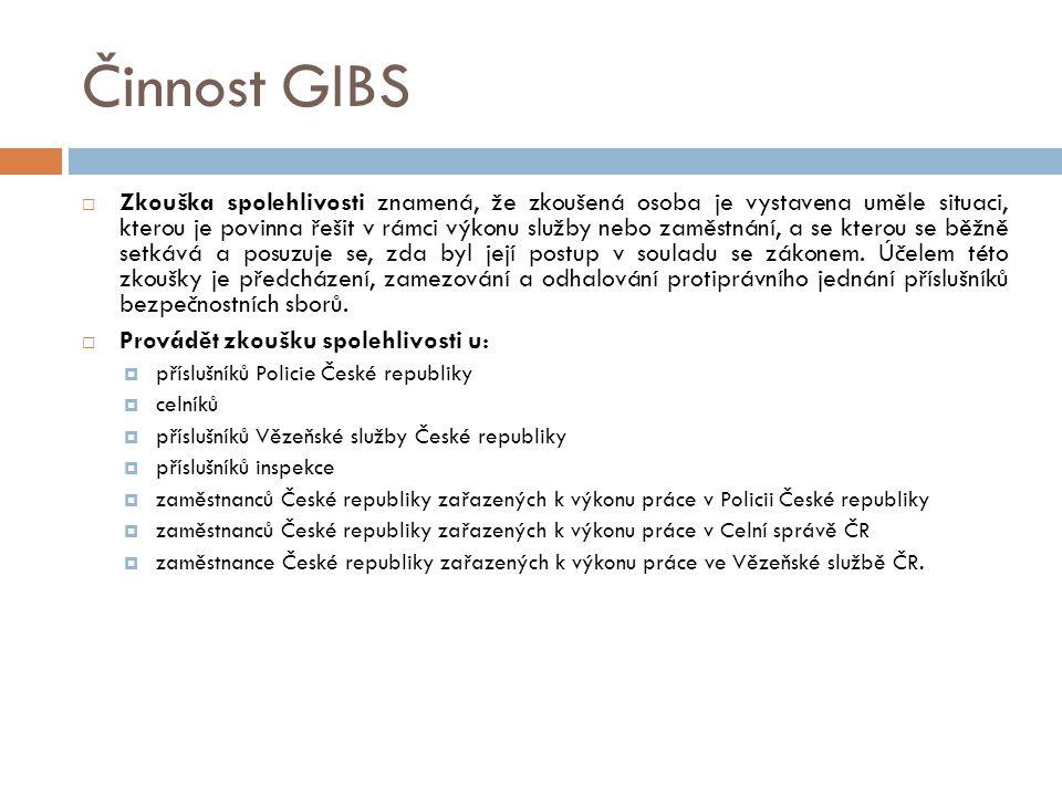 Činnost GIBS