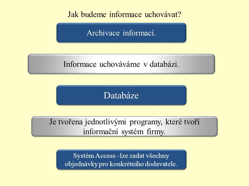 Databáze Jak budeme informace uchovávat Archivace informací.