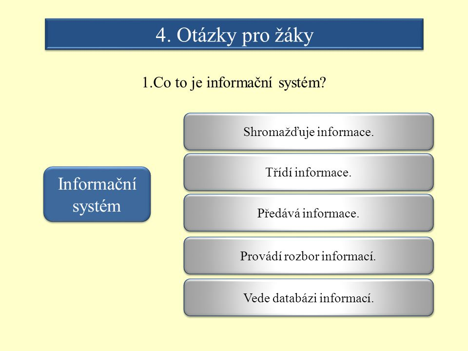 4. Otázky pro žáky Informační systém 1.Co to je informační systém