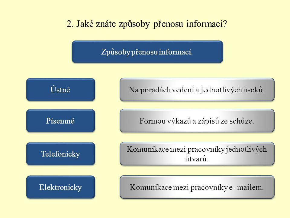 2. Jaké znáte způsoby přenosu informací