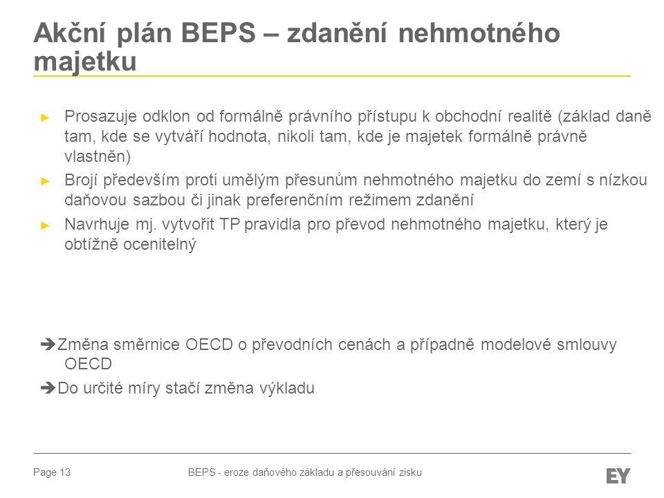 Akční plán BEPS – zdanění nehmotného majetku