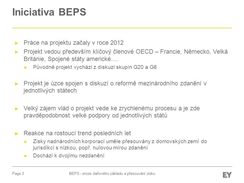 Iniciativa BEPS Práce na projektu začaly v roce 2012