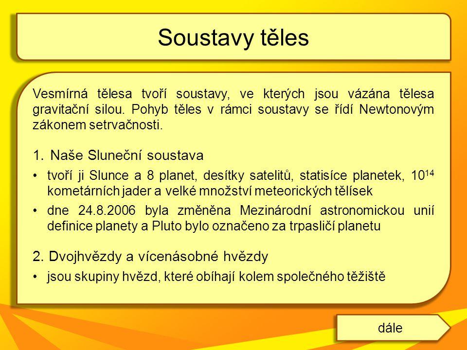 Soustavy těles Naše Sluneční soustava