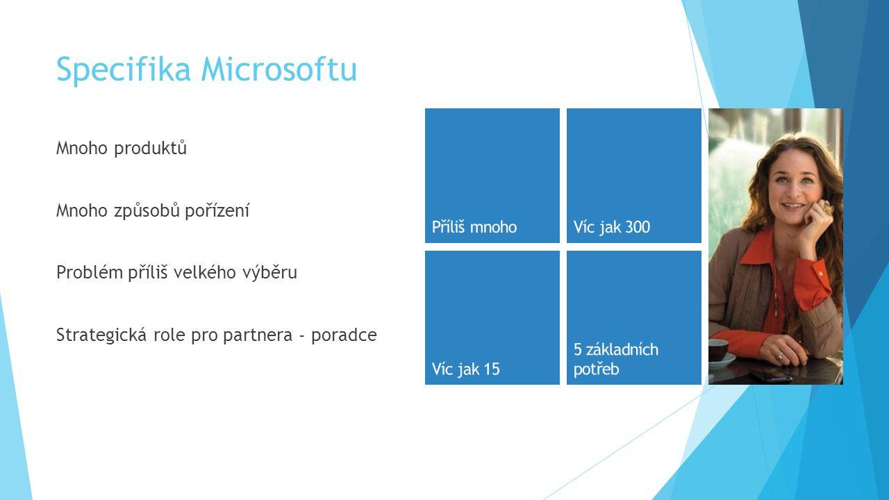 Specifika Microsoftu Mnoho produktů Mnoho způsobů pořízení