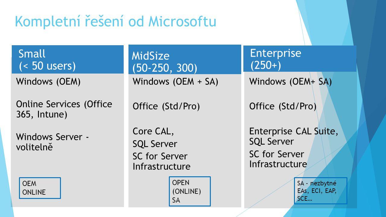 Kompletní řešení od Microsoftu