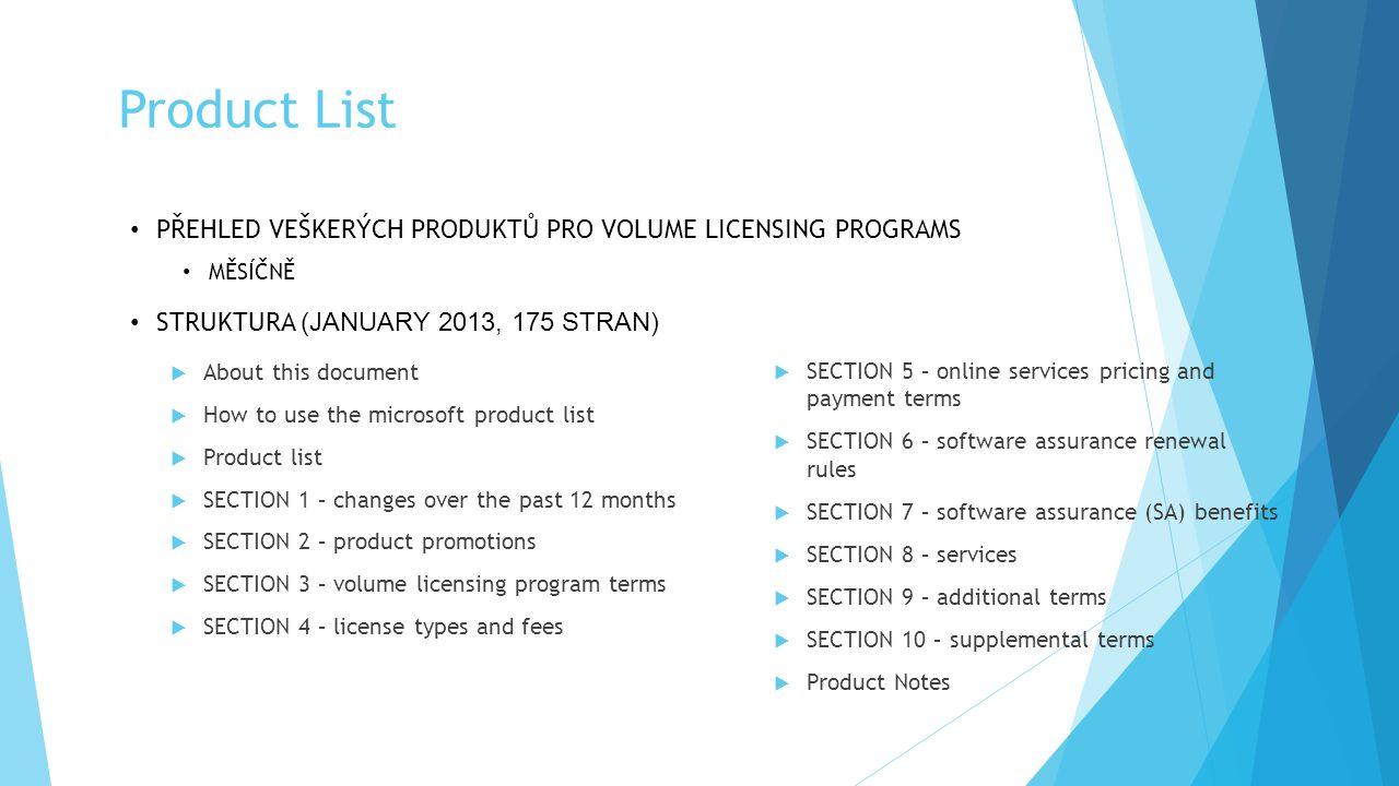 Product List přehled veškerých produktů pro Volume Licensing programs