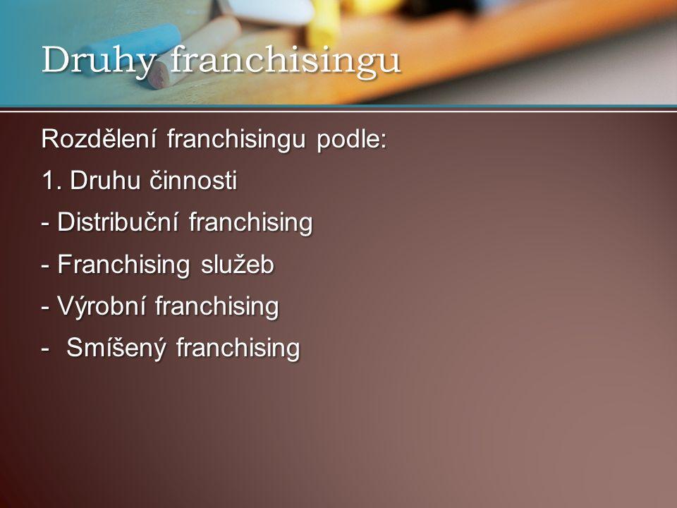 Druhy franchisingu Rozdělení franchisingu podle: 1. Druhu činnosti