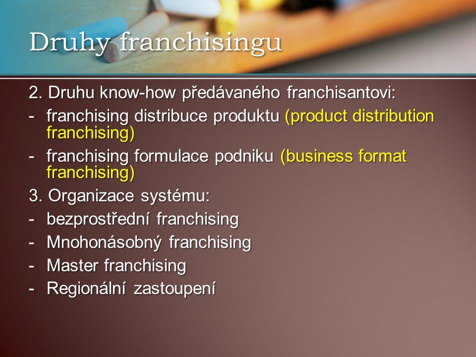 Druhy franchisingu 2. Druhu know-how předávaného franchisantovi: