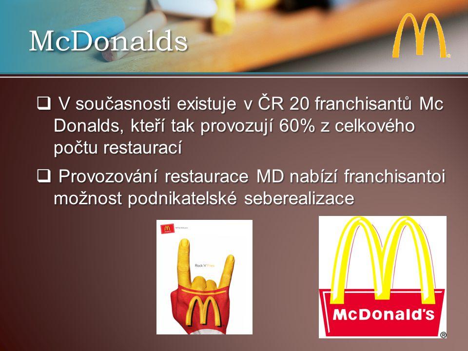McDonalds V současnosti existuje v ČR 20 franchisantů Mc Donalds, kteří tak provozují 60% z celkového počtu restaurací.