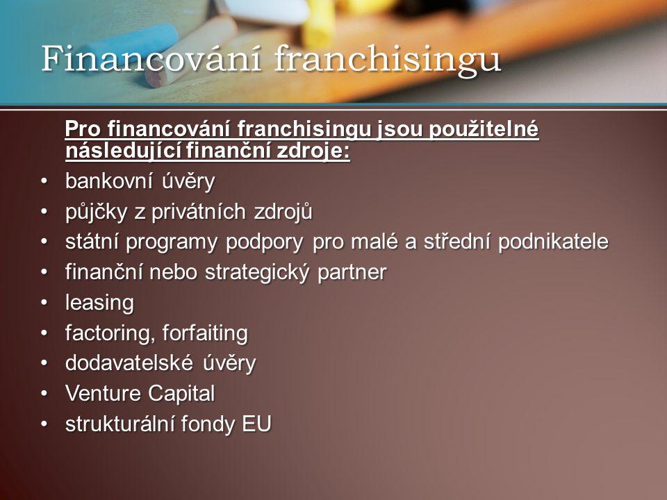 Financování franchisingu