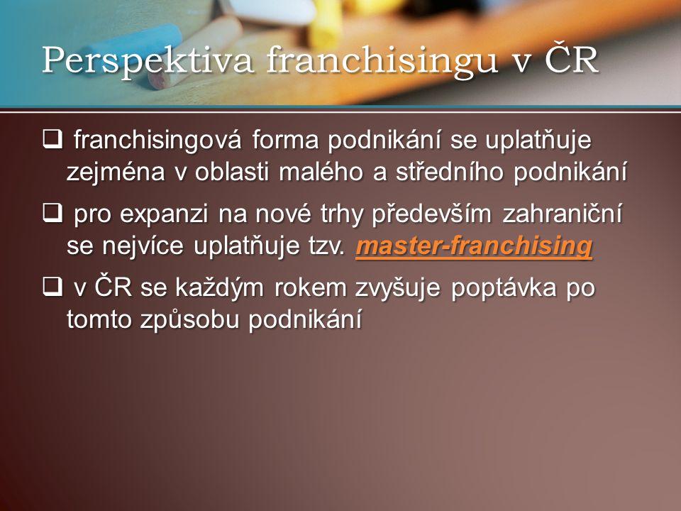 Perspektiva franchisingu v ČR