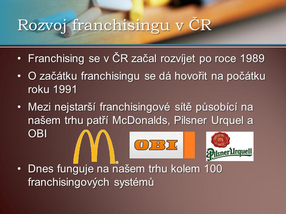 Rozvoj franchisingu v ČR