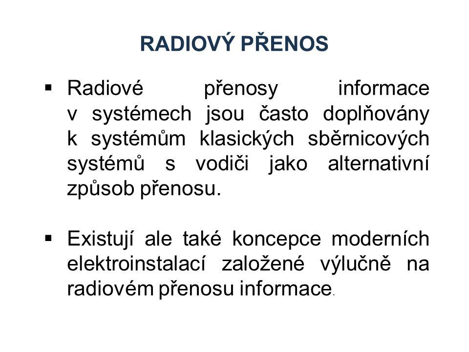 Zdroje Radiový přenos.