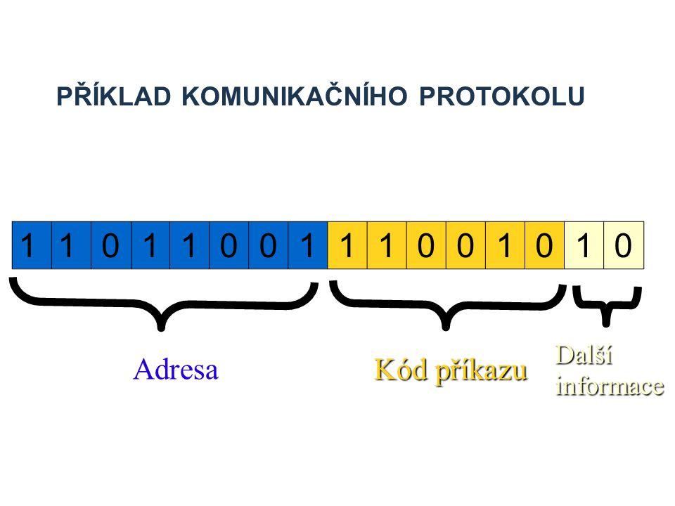 Příklad komunikačního protokolu