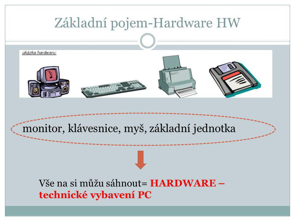 Základní pojem-Hardware HW