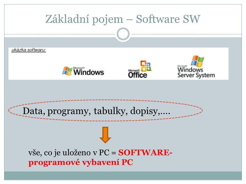 Základní pojem – Software SW