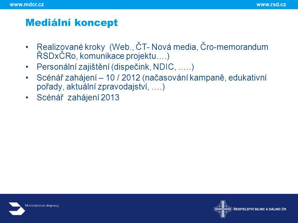 Mediální koncept Realizované kroky (Web., ČT- Nová media, Čro-memorandum ŘSDxČRo, komunikace projektu….)