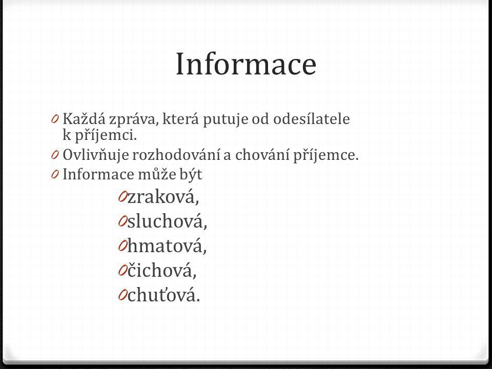 Informace zraková, sluchová, hmatová, čichová, chuťová.