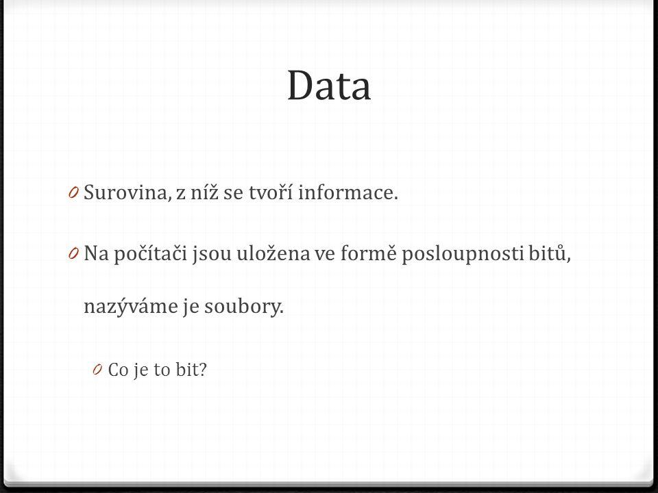 Data Surovina, z níž se tvoří informace.