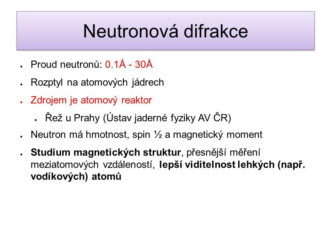 Neutronová difrakce Proud neutronů: 0.1Å - 30Å