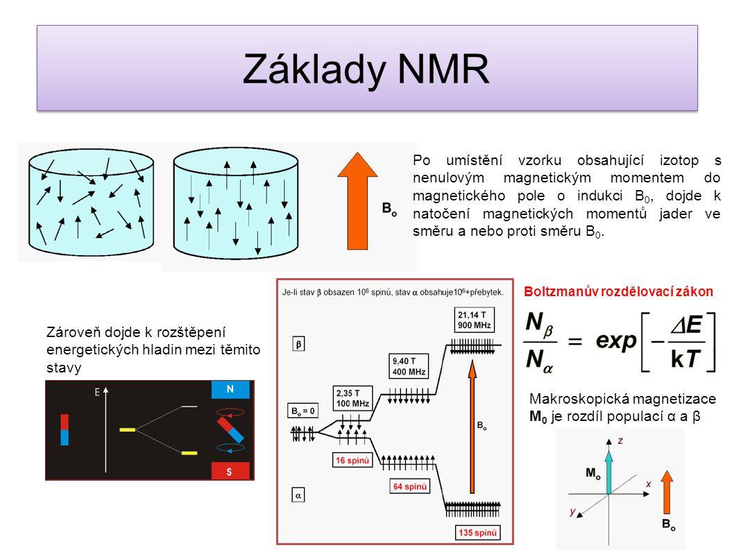 Základy NMR
