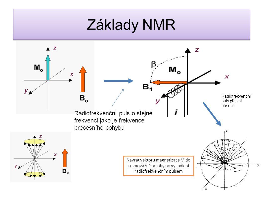 Základy NMR Radiofrekvenční puls přestal působit. Radiofrekvenční puls o stejné frekvenci jako je frekvence precesního pohybu.