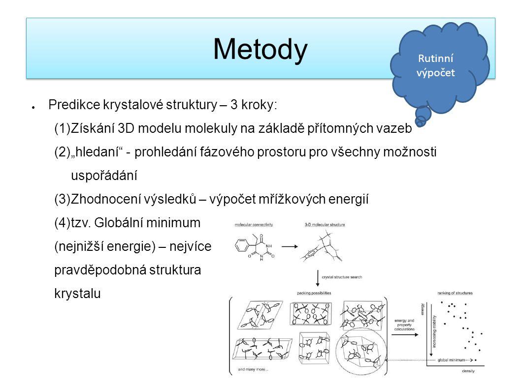 Metody Predikce krystalové struktury – 3 kroky: