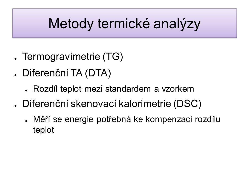 Metody termické analýzy