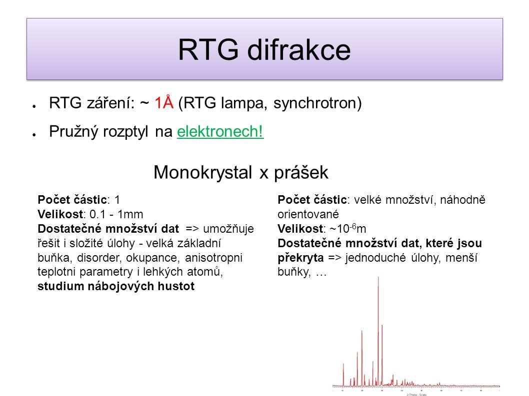 RTG difrakce Monokrystal x prášek