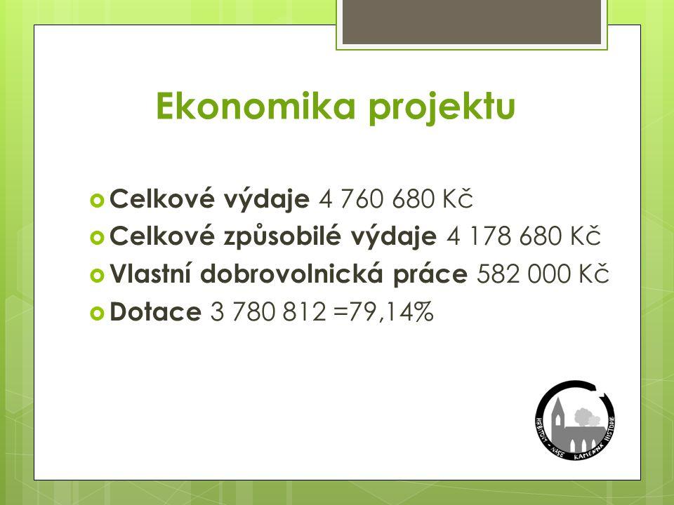 Ekonomika projektu Celkové výdaje 4 760 680 Kč