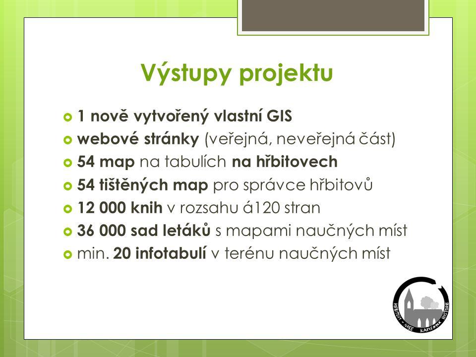 Výstupy projektu 1 nově vytvořený vlastní GIS