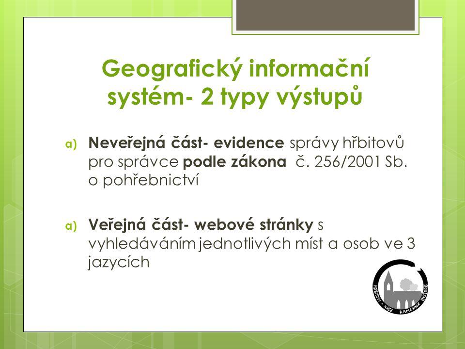 Geografický informační systém- 2 typy výstupů