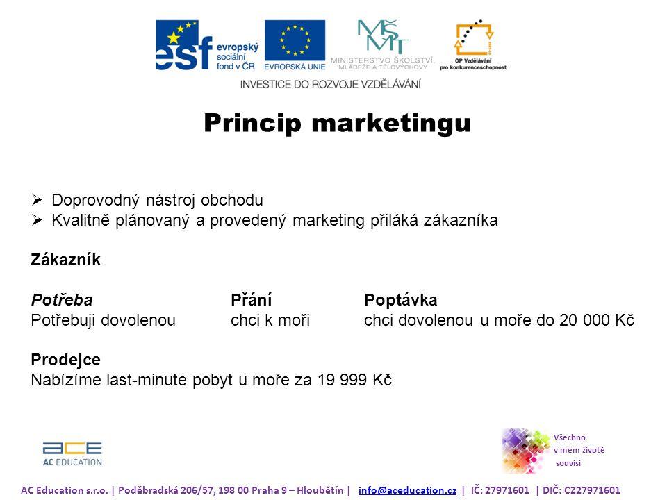 Princip marketingu Doprovodný nástroj obchodu
