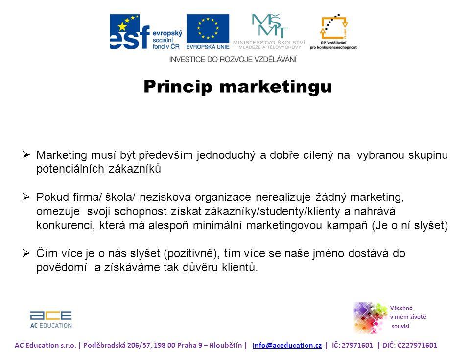 Princip marketingu Marketing musí být především jednoduchý a dobře cílený na vybranou skupinu potenciálních zákazníků.
