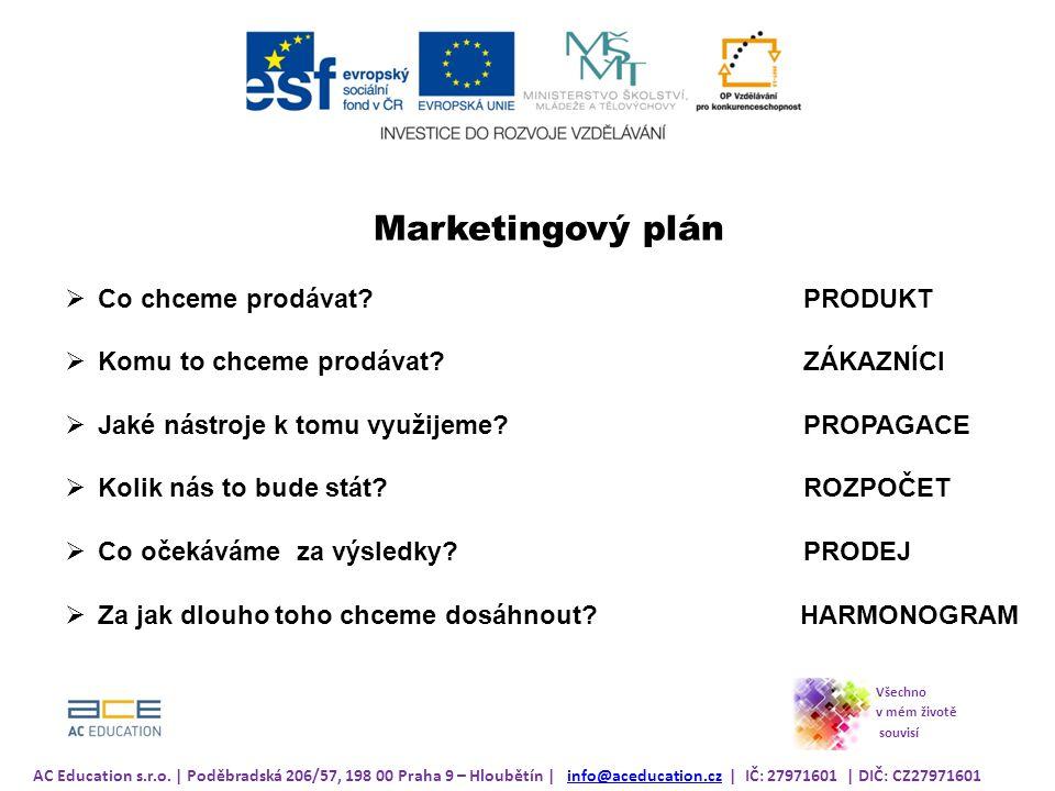 Marketingový plán Co chceme prodávat PRODUKT
