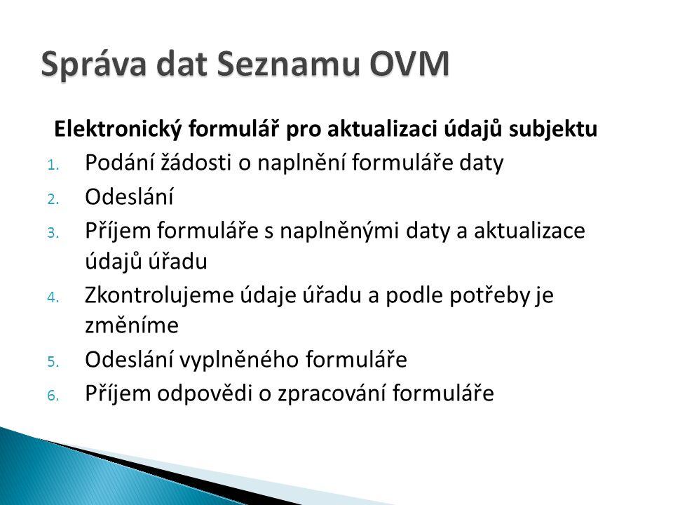 Správa dat Seznamu OVM Elektronický formulář pro aktualizaci údajů subjektu. Podání žádosti o naplnění formuláře daty.