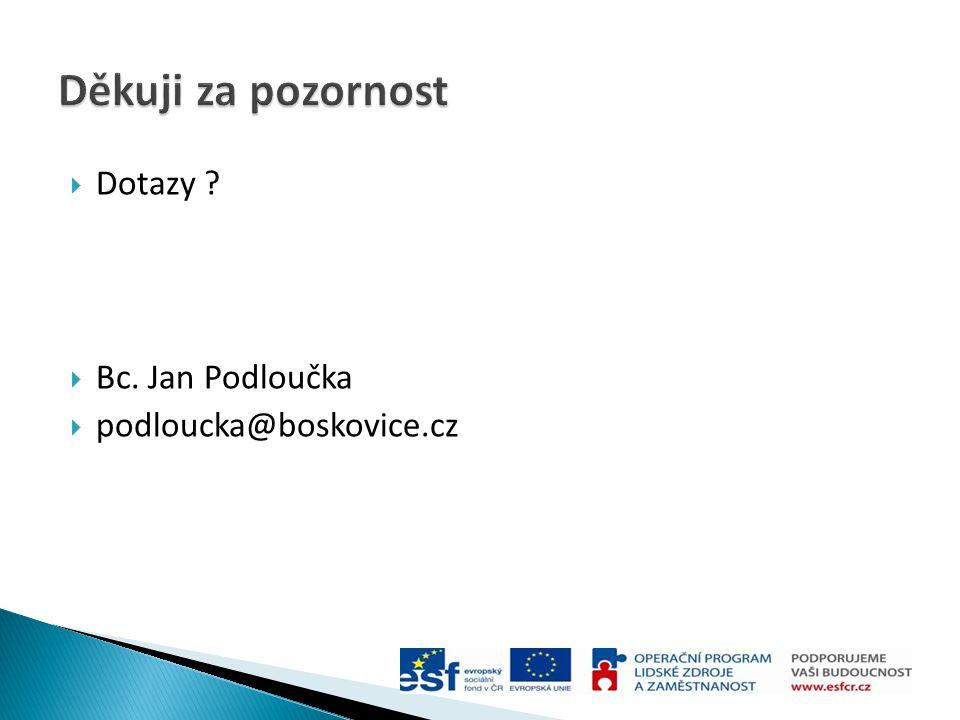 Děkuji za pozornost Dotazy Bc. Jan Podloučka podloucka@boskovice.cz