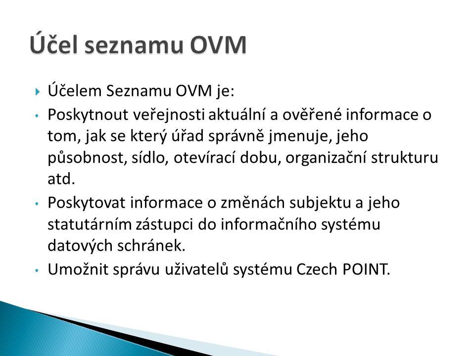 Účel seznamu OVM Účelem Seznamu OVM je: