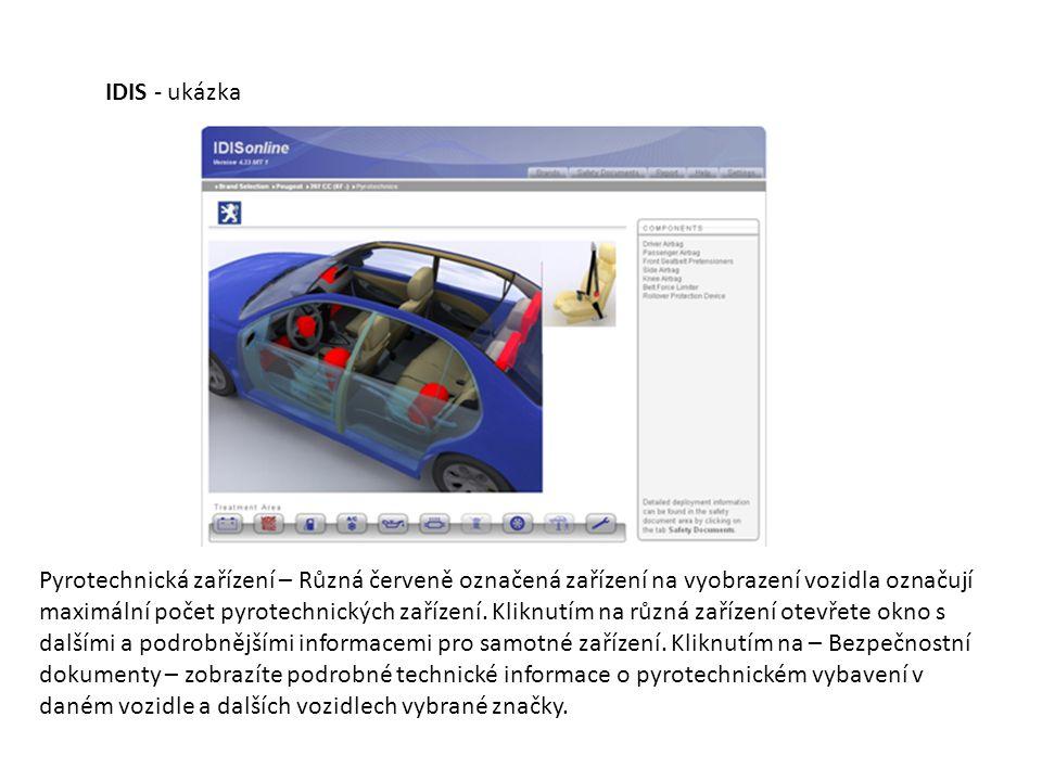 IDIS - ukázka