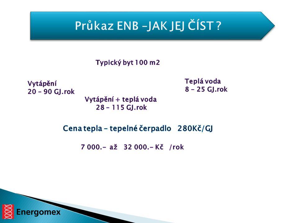 Průkaz ENB –JAK JEJ ČÍST Cena tepla – tepelné čerpadlo 280Kč/GJ