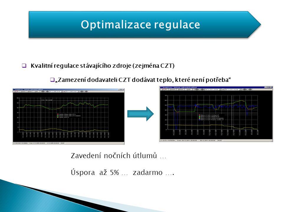 Optimalizace regulace