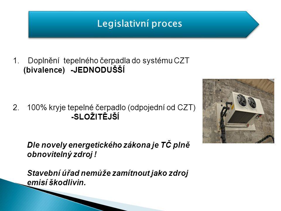 Legislativní proces Doplnění tepelného čerpadla do systému CZT (bivalence) -JEDNODUŠŠÍ. 100% kryje tepelné čerpadlo (odpojední od CZT)