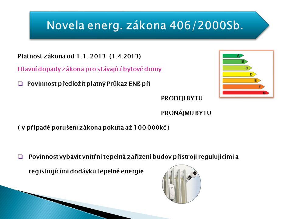 Novela energ. zákona 406/2000Sb.
