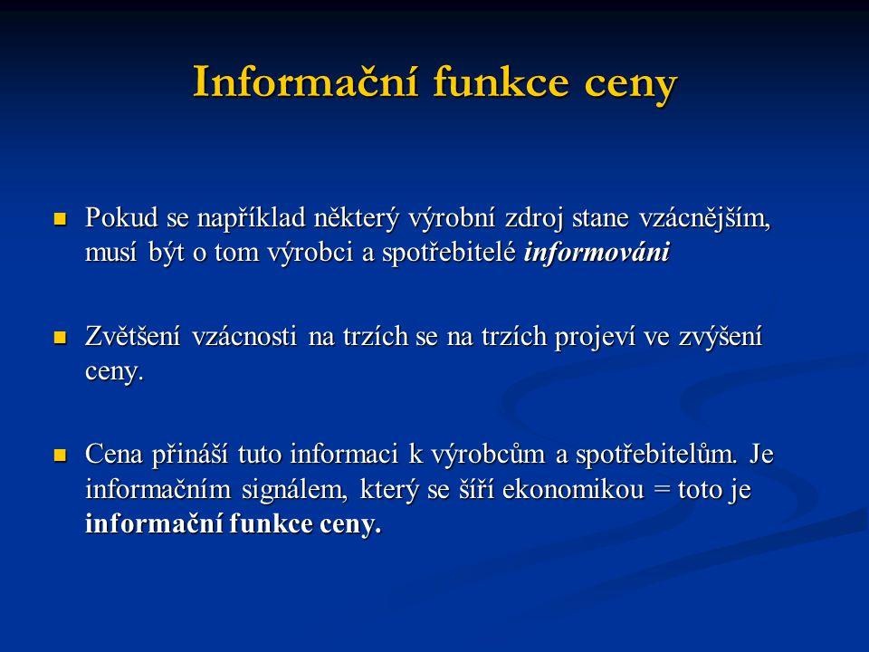 Informační funkce ceny