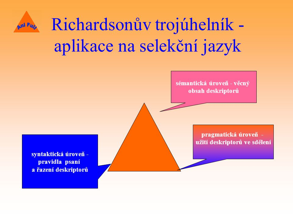 Richardsonův trojúhelník - aplikace na selekční jazyk