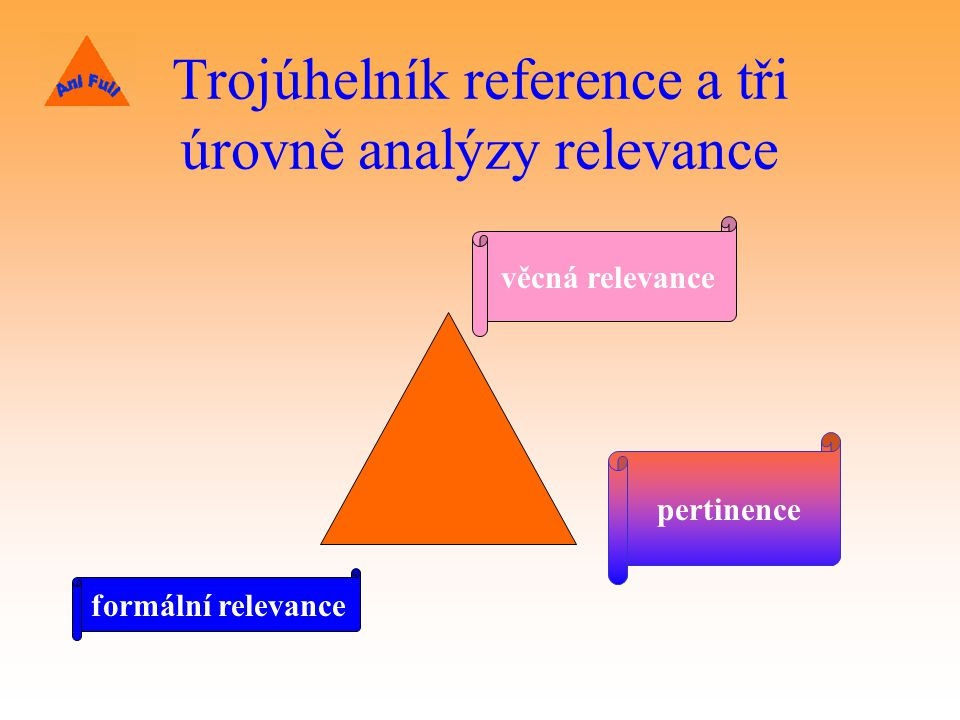 Trojúhelník reference a tři úrovně analýzy relevance