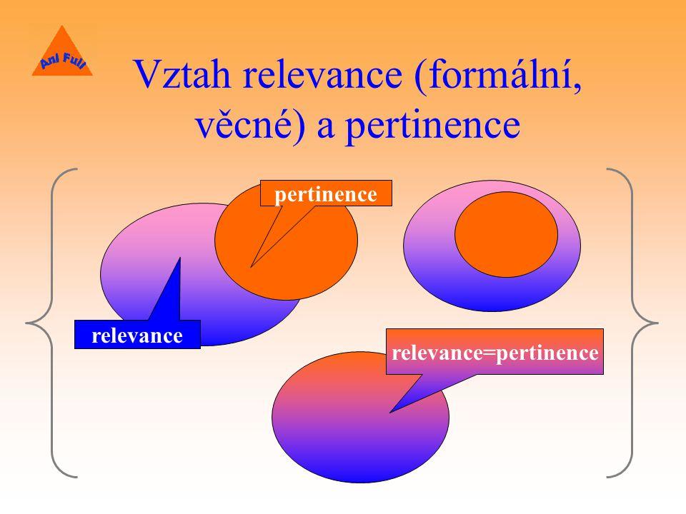 Vztah relevance (formální, věcné) a pertinence
