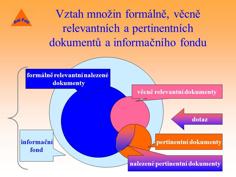 Vztah množin formálně, věcně relevantních a pertinentních dokumentů a informačního fondu