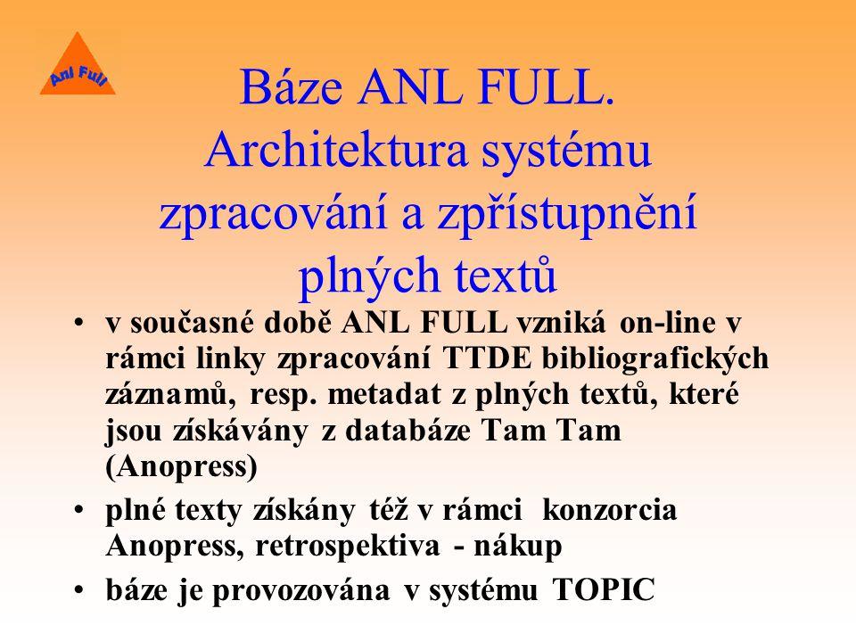 Báze ANL FULL. Architektura systému zpracování a zpřístupnění plných textů